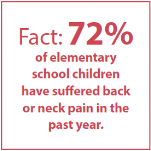 Neck and back pain in children