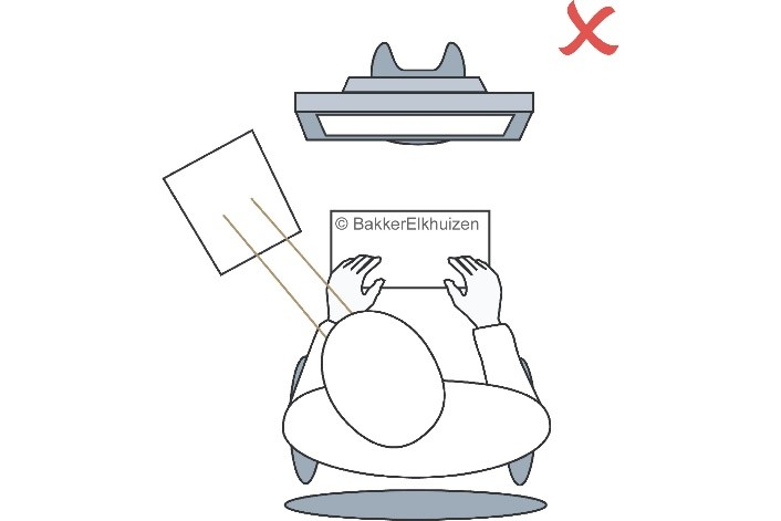 Incorrect setting for a document holder