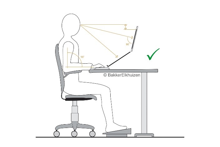 Correct setting for footrests