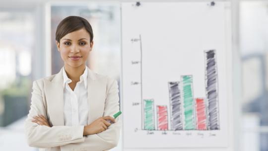 Property Risk Survey Management