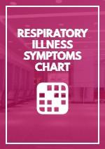 Respiratory Illness Symptoms Chart
