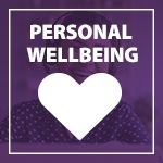 Personal Wellbeing | E-Learning