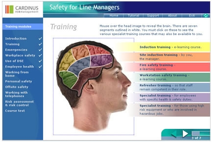 Safety for line managers